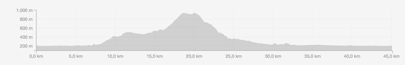 Itinerario Cima Monte Tezio guida MTB escursioni Perugia Umbria
